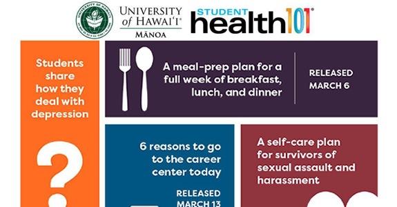Student Health 101 - the online magazine just for UHM students